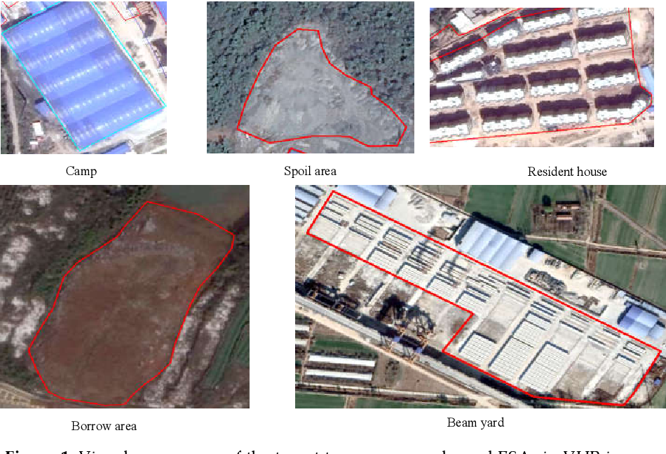 Figure 2 for DV3+HED+: A DCNNs-based Framework to Monitor Temporary Works and ESAs in Railway Construction Project Using VHR Satellite Images
