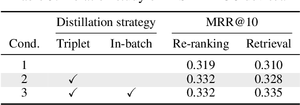 Figure 4 for Distilling Dense Representations for Ranking using Tightly-Coupled Teachers