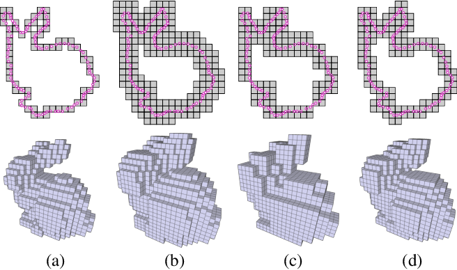 Figure 1 for Interpolation-Aware Padding for 3D Sparse Convolutional Neural Networks