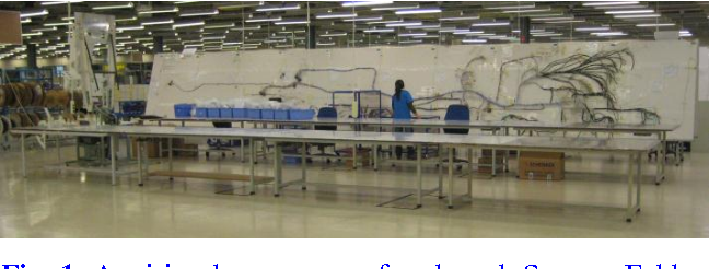 Automatic Flattening of Three-diional Wiring Harnesses for ... on boeing 747sp, boeing y3, boeing kc-135 stratotanker, boeing 377 stratocruiser, boeing x-48, boeing airbus, boeing b-314, boeing b-52 stratofortress, boeing cargo,