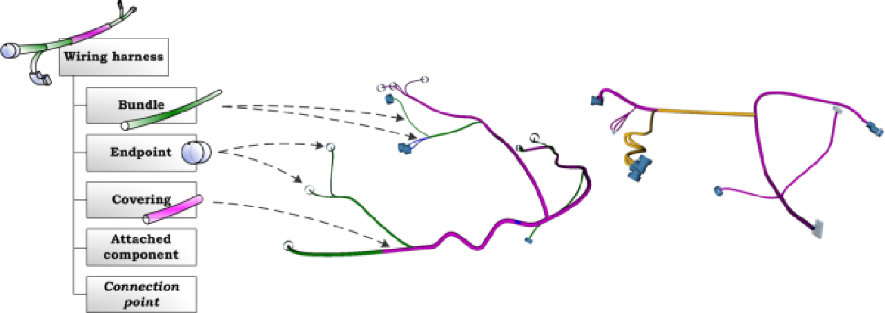 automatic flattening of three dimensional wiring harnesses for rh semanticscholar org Automotive Wiring Harness Truck Wiring Harness