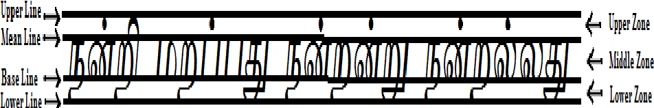 PDF] Recognition of Words in Tamil Script Using Neural Network