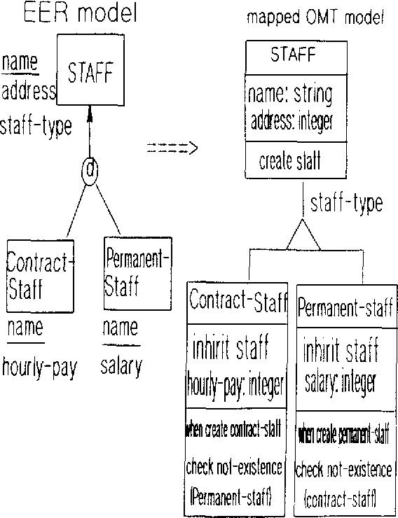 Enhanced Entityrelationship Model Semantic Scholar