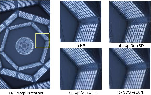 Figure 1 for Multi-modal Datasets for Super-resolution