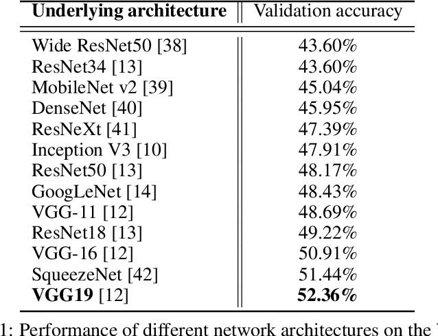 Figure 2 for Group-Level Emotion Recognition Using a Unimodal Privacy-Safe Non-Individual Approach