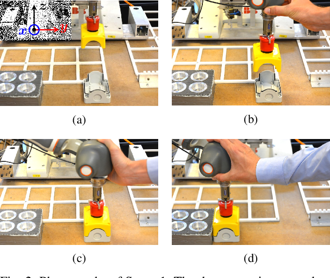 Figure 2 for Segmentation of Robot Movements using Position and Contact Forces