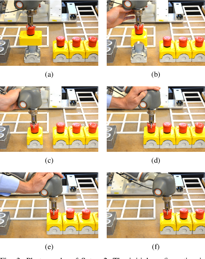 Figure 3 for Segmentation of Robot Movements using Position and Contact Forces