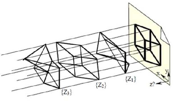 Figure 1 for Neural Network Based Reconstruction of a 3D Object from a 2D Wireframe