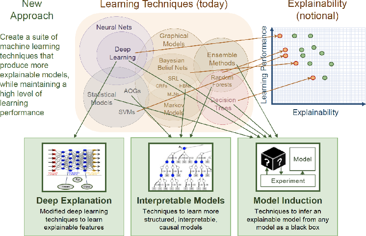 Figure 4 for Foundations of Explainable Knowledge-Enabled Systems
