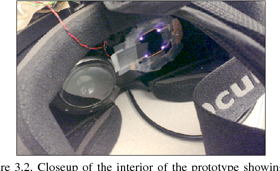 Figure 2 for A Statistical Approach to Continuous Self-Calibrating Eye Gaze Tracking for Head-Mounted Virtual Reality Systems