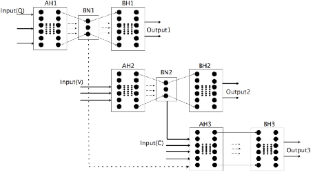 Figure 3 for Hierarchical Neural Network Architecture In Keyword Spotting