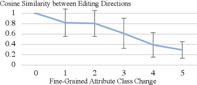 Figure 2 for Talk-to-Edit: Fine-Grained Facial Editing via Dialog