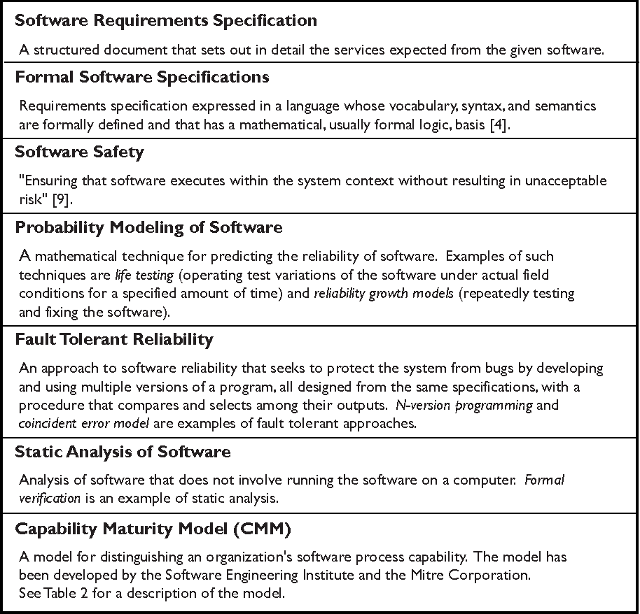 Table 1 from A Formal Specifications Maturity Model - Semantic Scholar