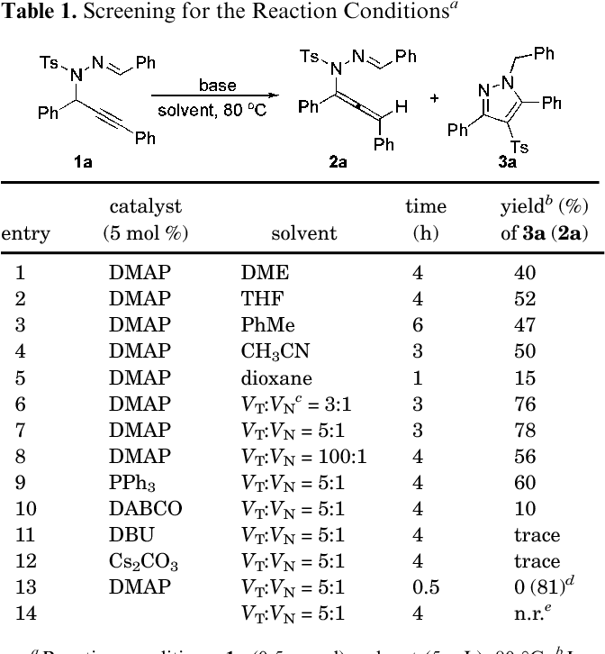 Table 1. Screening for the Reaction Conditionsa