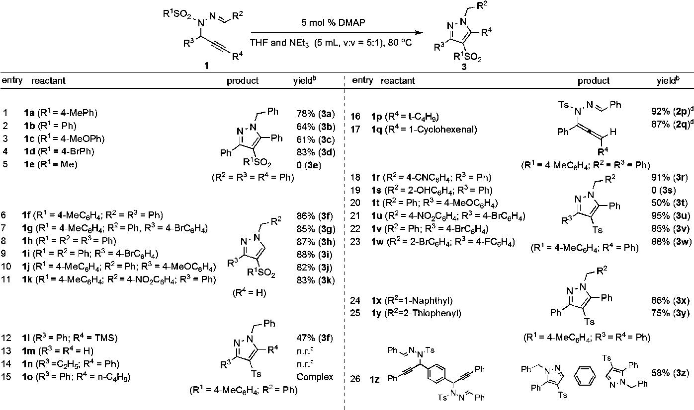 Table 2. DMAP-Catalyzed Formation of 4-Sulfonyl 1H-Pyrazolesa