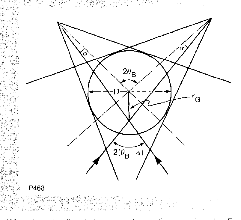 Figure 26 4 From Section 2 Progress In Laser Fusion 2 A Parametric