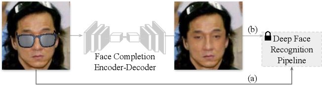 Figure 1 for Does Generative Face Completion Help Face Recognition?