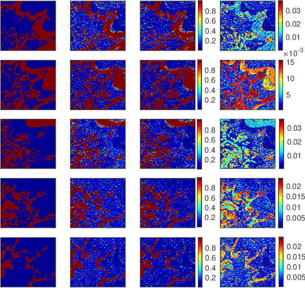 Figure 4 for Sparse Linear Spectral Unmixing of Hyperspectral images using Expectation-Propagation