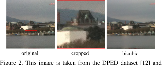 Figure 3 for Frequency Separation for Real-World Super-Resolution