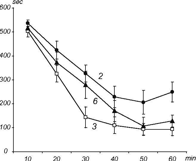 Analgesia Induced by Microwave Irradiation of an Acupuncture
