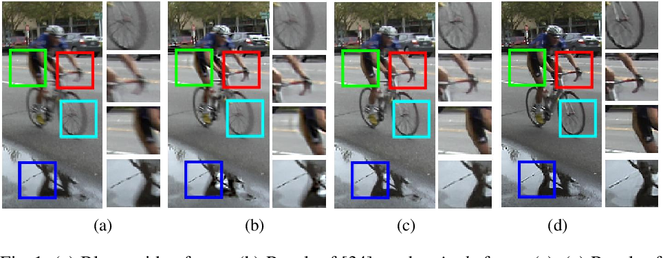 Figure 1 for Motion Deblurring in the Wild
