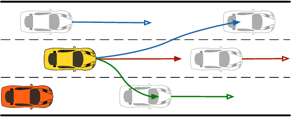 Figure 1 for A Framework for Probabilistic Generic Traffic Scene Prediction