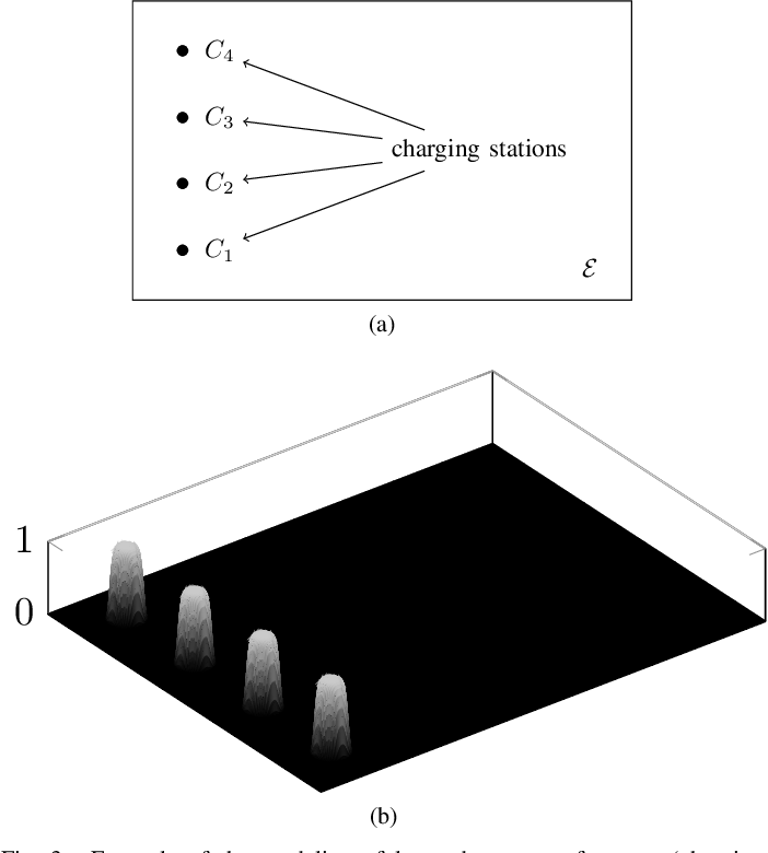Figure 3 for Persistification of Robotic Tasks