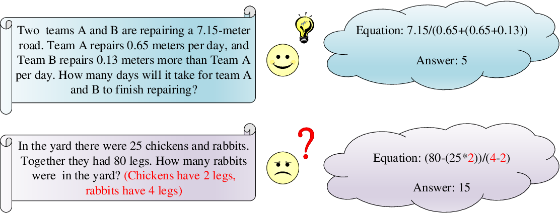 Figure 1 for MWP-BERT: A Strong Baseline for Math Word Problems