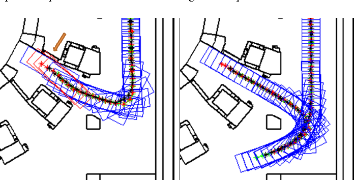 Figure 3 From Motion Planning And Localization Approaches For Mobile