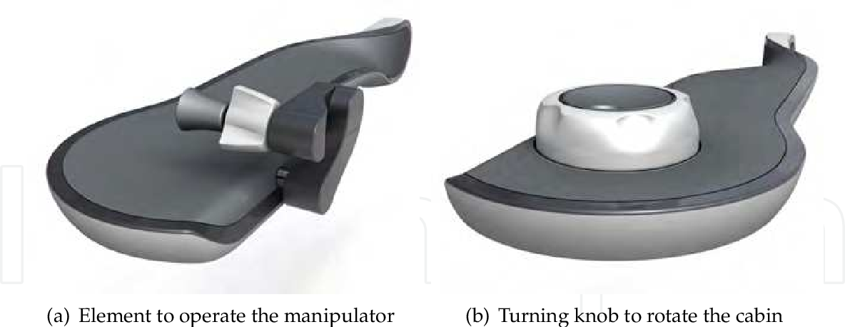 Figure 4 from A Haptically Enhanced Operational Concept for a