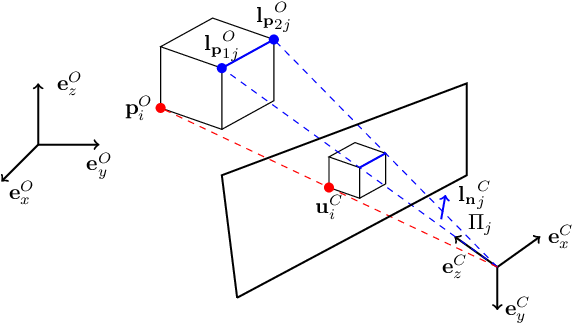 Figure 2 for CvxPnPL: A Unified Convex Solution to the Absolute Pose Estimation Problem from Point and Line Correspondences
