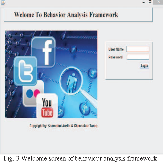 Developing a framework for analyzing social networks to