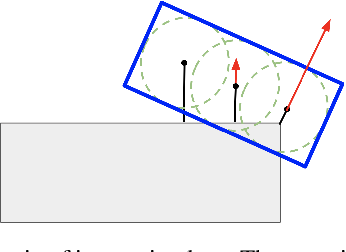 Figure 3 for Convolutions for Spatial Interaction Modeling