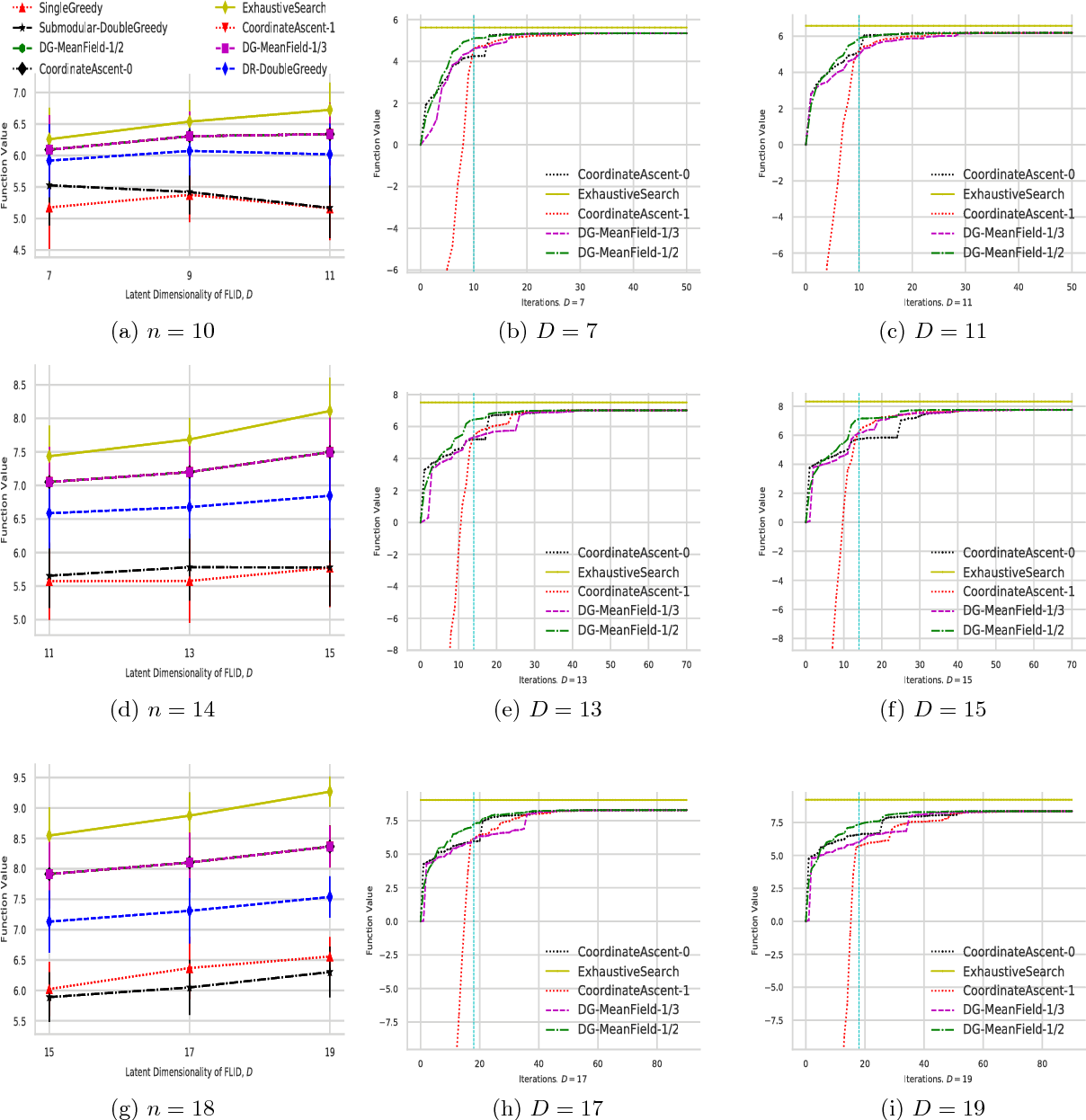 Figure 4 for Optimal DR-Submodular Maximization and Applications to Provable Mean Field Inference