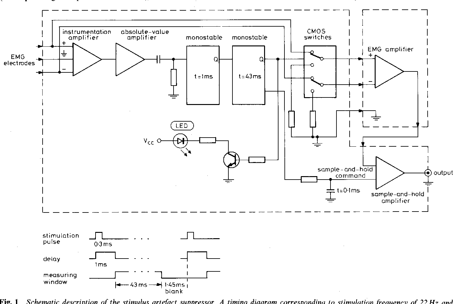 Ford Xlt 4 0 Ignition Switch Wiring Diagram Electrical Diagrams Datatool System 3 Apa Diy U2022