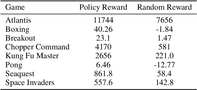Figure 4 for Ranking Policy Decisions