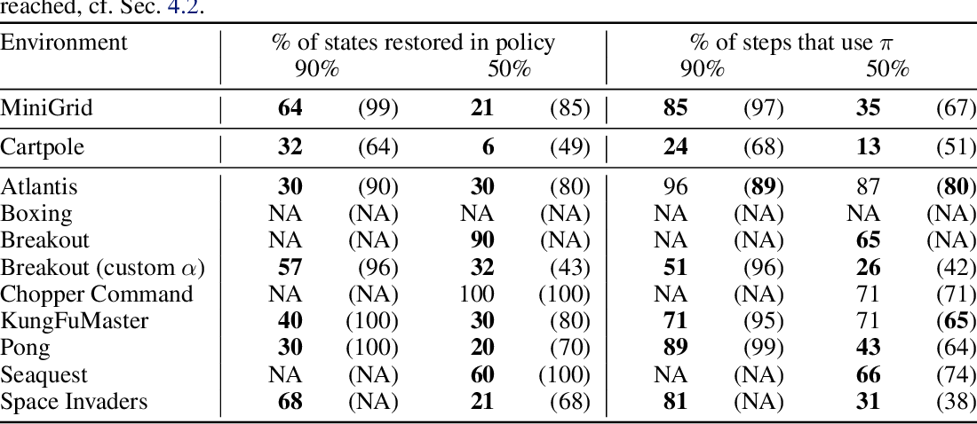 Figure 2 for Ranking Policy Decisions