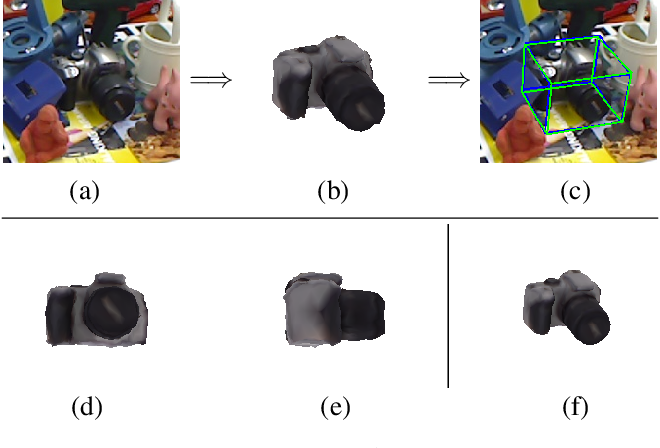 Figure 1 for Accurate 6D Object Pose Estimation by Pose Conditioned Mesh Reconstruction