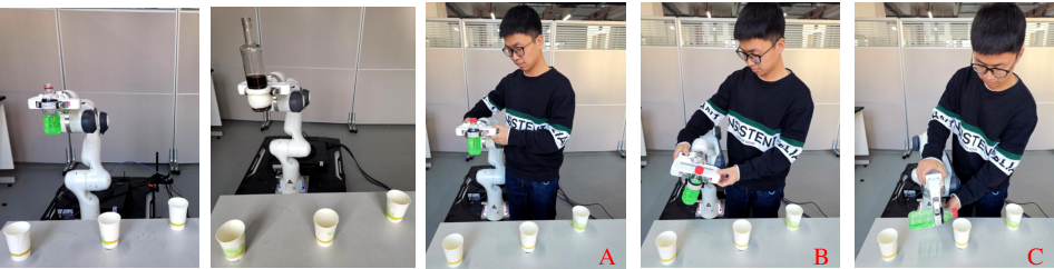 Figure 2 for A DMP-based Framework for Efficiently Generating Complete Stiffness Profiles of Human-like Variable Impedance Skill from Demonstrations