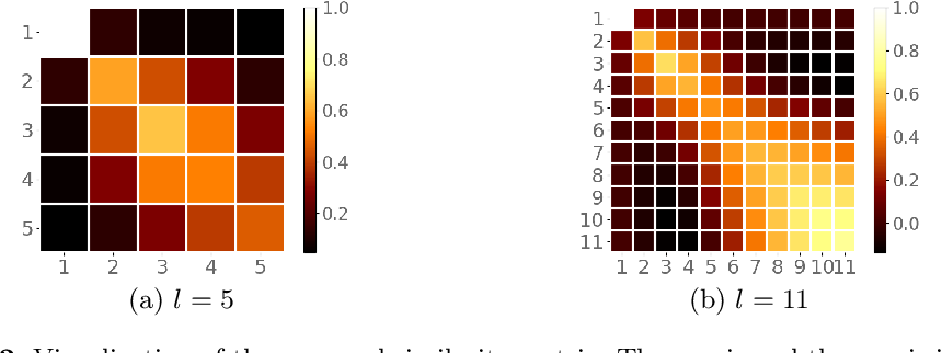 Figure 3 for RobustScanner: Dynamically Enhancing Positional Clues for Robust Text Recognition