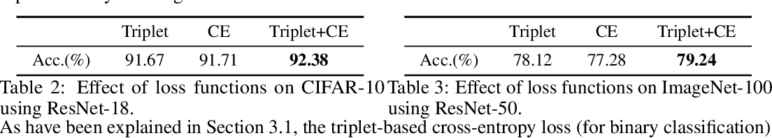 Figure 4 for Triplet is All You Need with Random Mappings for Unsupervised Visual Representation Learning