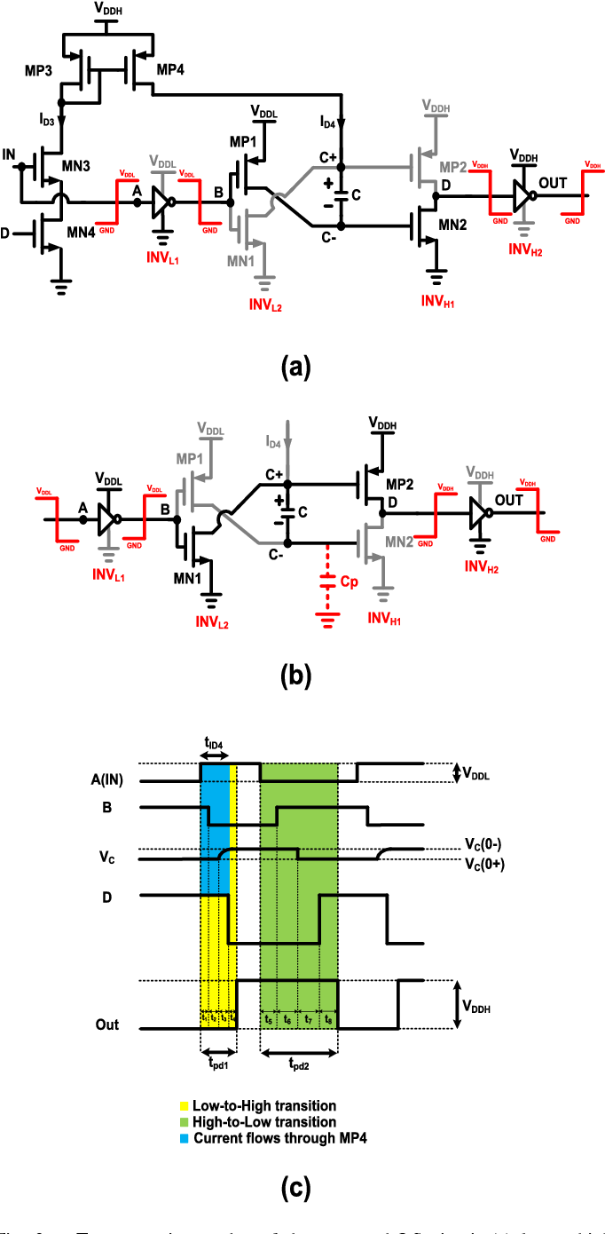A High Speed And Ultra Low Power Subthreshold Signal Level Shifter Voltage Page 2 Semantic Scholar