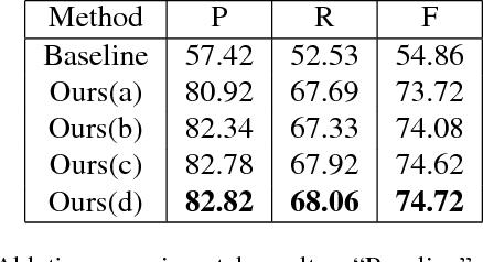 Figure 2 for TextMountain: Accurate Scene Text Detection via Instance Segmentation