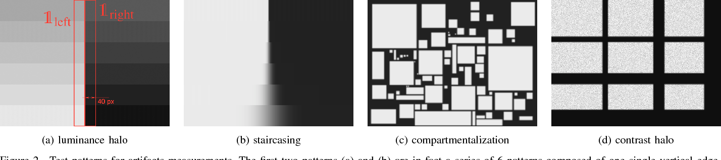 Figure 4 for Quantitative Evaluation of Base and Detail Decomposition Filters Based on their Artifacts