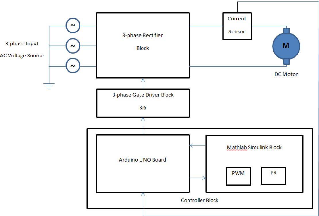 Arduino 3 Phase Ac Motor Controller