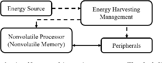 Figure 1 for Intermittent Speech Recovery
