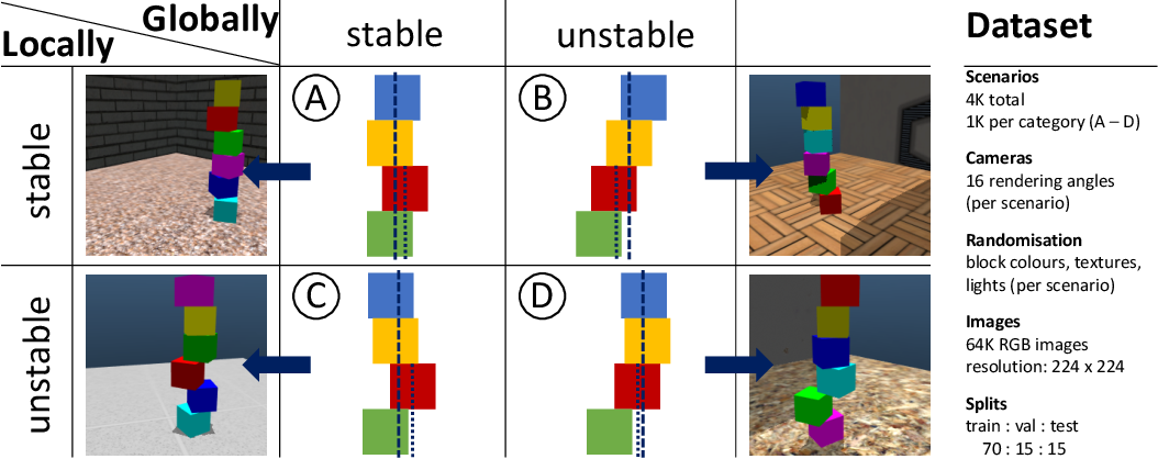 Figure 2 for Neural Stethoscopes: Unifying Analytic, Auxiliary and Adversarial Network Probing
