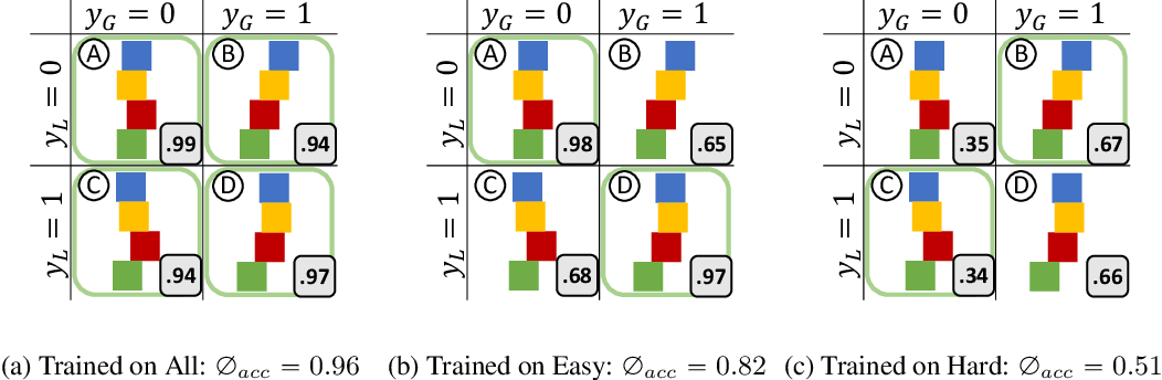 Figure 3 for Neural Stethoscopes: Unifying Analytic, Auxiliary and Adversarial Network Probing
