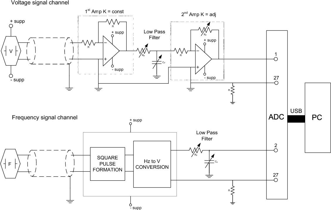 PDF] Fuel pump motor-drive systems for more electric aircraft