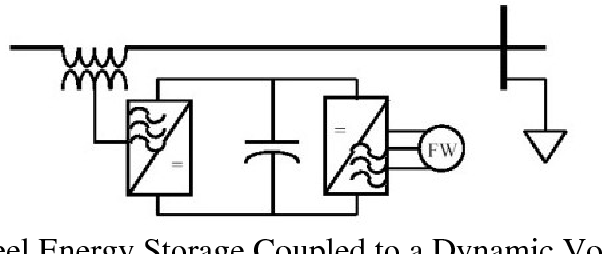 Figure 2 from Energy Storage Systems 1  Introduction 2